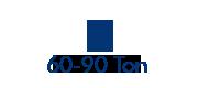 60-90 Ton Bomlu